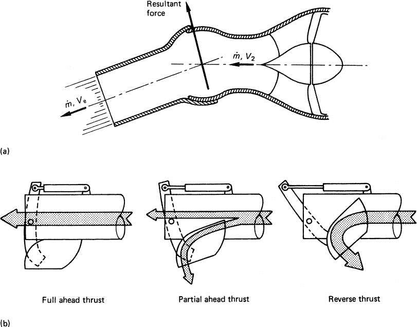 Waterjet Steering Capability